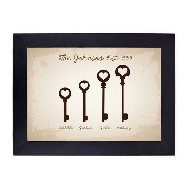 Personalised 'Our Family Keys' Print